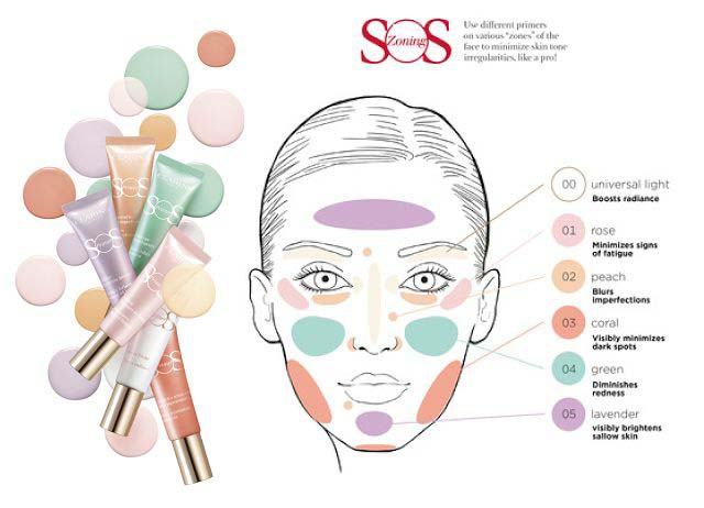 Which Clarins SOS Do YOU Need?